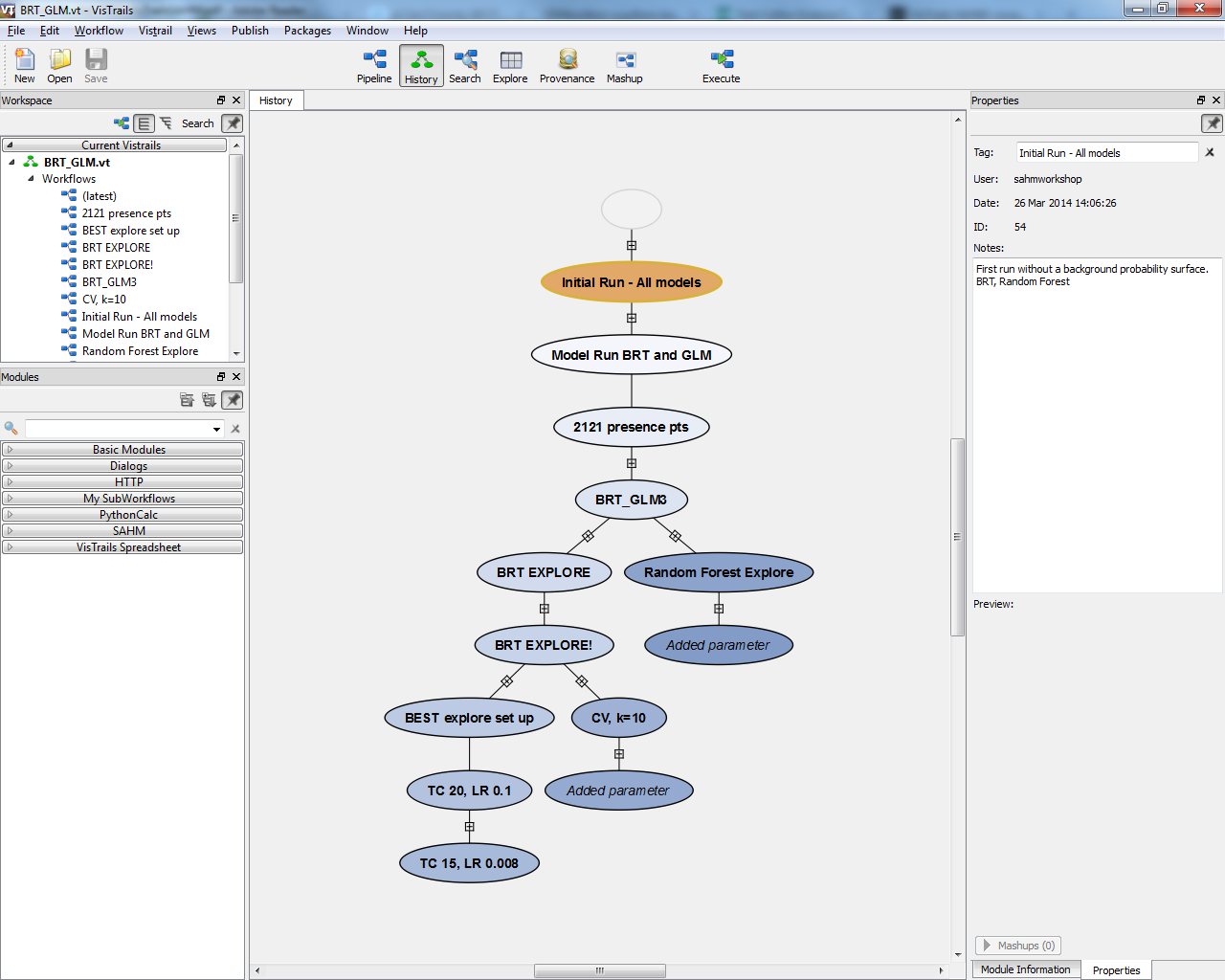 Figure 1: Screenshot of the SAHM history page that shows workflow provenance.