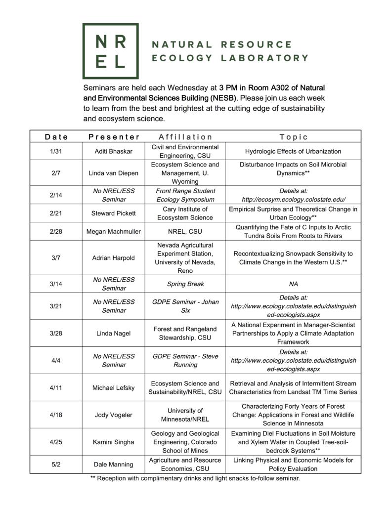 Spring 2018 Seminar Schedule
