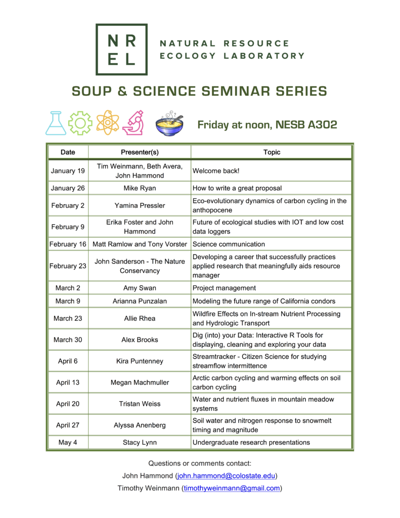 Spring 2018 Soup & Science Schedule