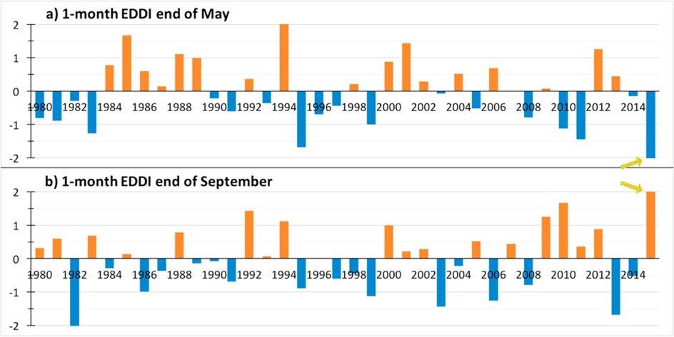 Time series of drought severity